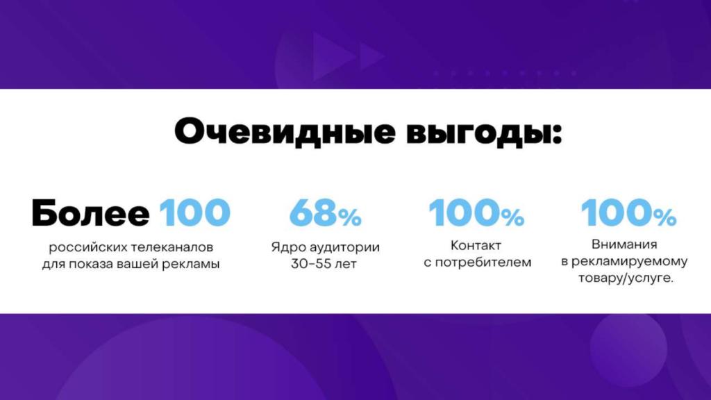 Реклама на Peers TV статистика